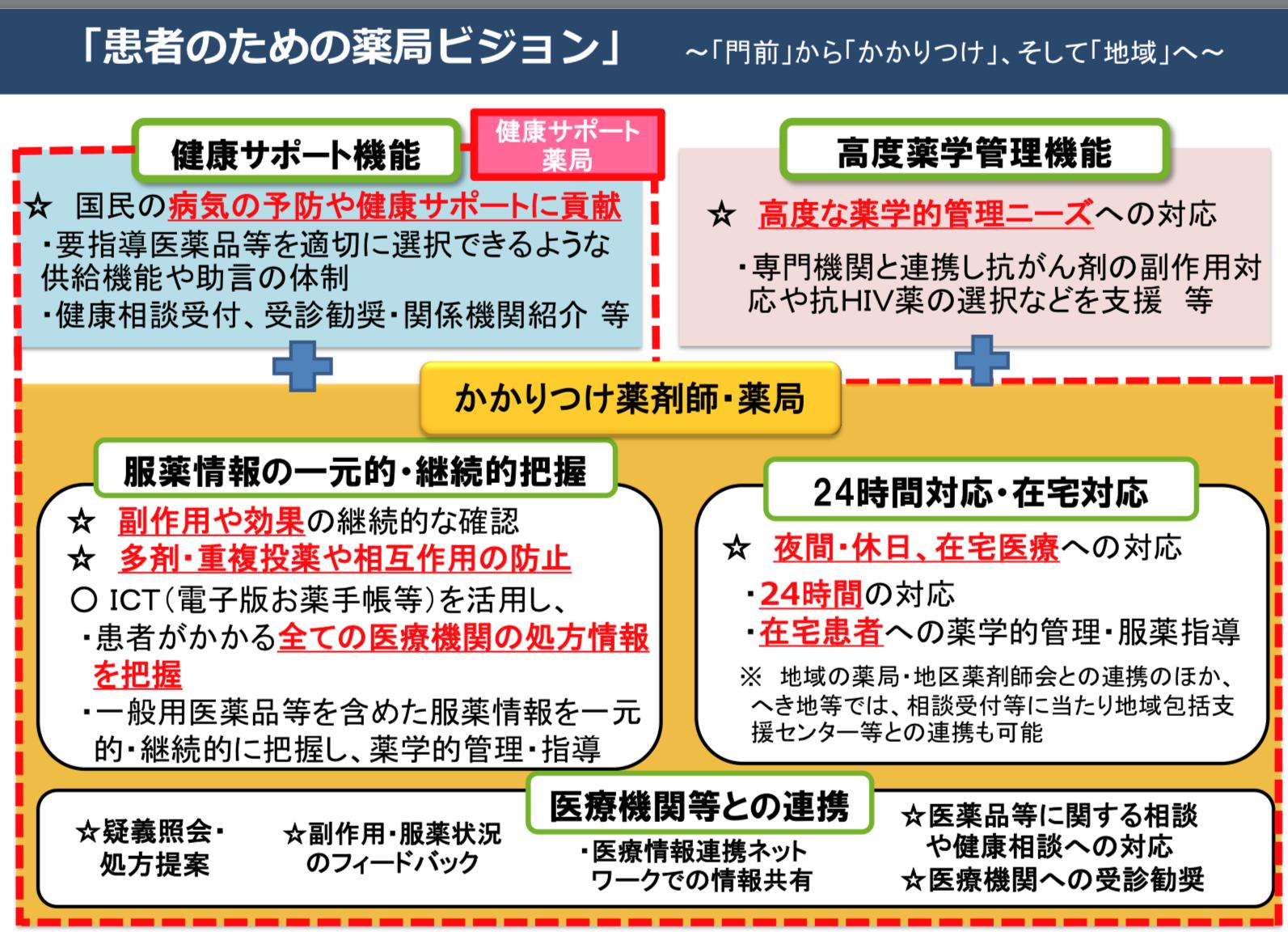 参考)厚生労働省リンクhttps://www.mhlw.go.jp/file/04-Houdouhappyou-11121000-Iyakushokuhinkyoku-Soumuka/gaiyou_1.pdf